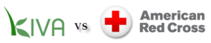 Kiva Micro Loans vs American Red Cross Donations