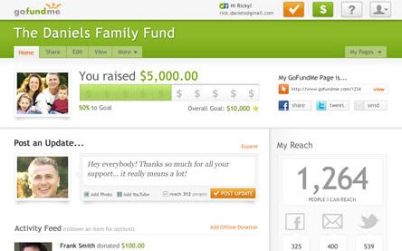 How Do You Get Money? Try Crowdfunding with GoFundMe ...